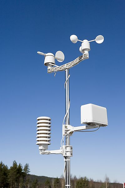 What is a weather station Device?